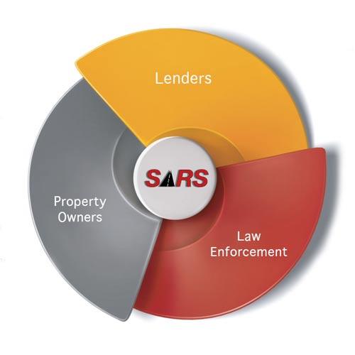 compliance regulation in arizona